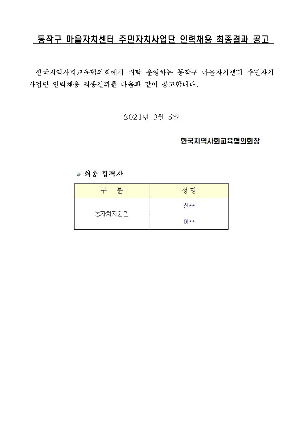 동작구센터 주민자치사업단 인력채용 최종 결과.jpg
