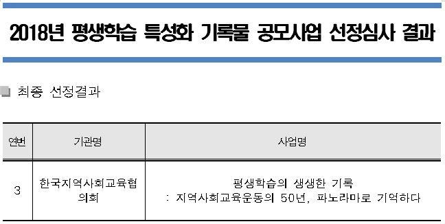특성화 기록물 공모사업 결과.JPG