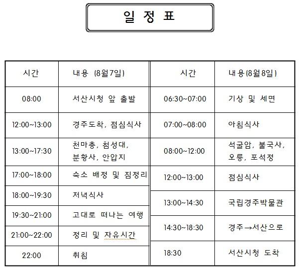 2016년 역사탐험 경주일정표.jpg